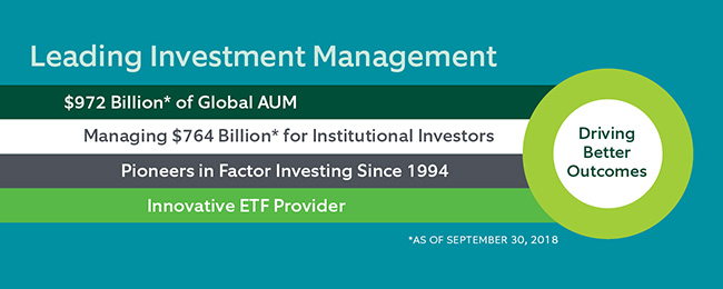 Leading Investment Management