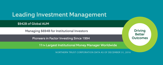 Leading Investment Manager